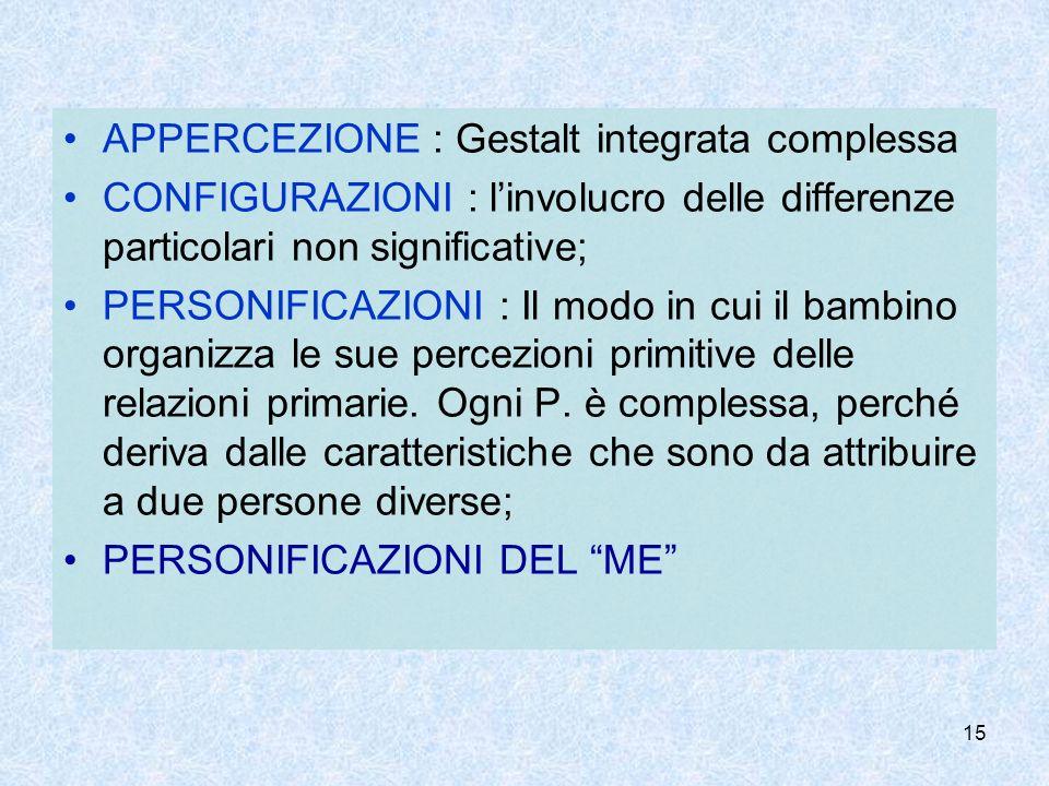 15 APPERCEZIONE : Gestalt integrata complessa CONFIGURAZIONI : linvolucro delle differenze particolari non significative; PERSONIFICAZIONI : Il modo i