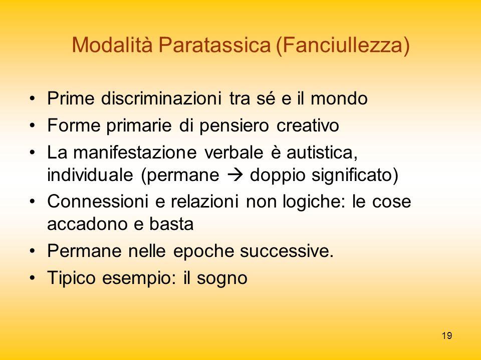 19 Modalità Paratassica (Fanciullezza) Prime discriminazioni tra sé e il mondo Forme primarie di pensiero creativo La manifestazione verbale è autisti