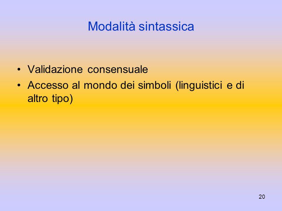 20 Modalità sintassica Validazione consensuale Accesso al mondo dei simboli (linguistici e di altro tipo)