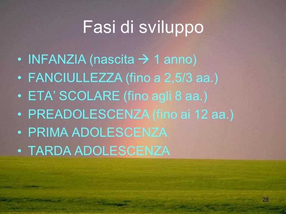 28 Fasi di sviluppo INFANZIA (nascita 1 anno) FANCIULLEZZA (fino a 2,5/3 aa.) ETA SCOLARE (fino agli 8 aa.) PREADOLESCENZA (fino ai 12 aa.) PRIMA ADOL