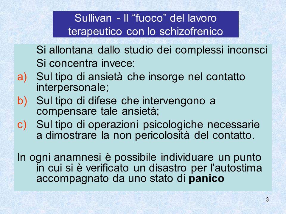 3 Sullivan - Il fuoco del lavoro terapeutico con lo schizofrenico Si allontana dallo studio dei complessi inconsci Si concentra invece: a)Sul tipo di