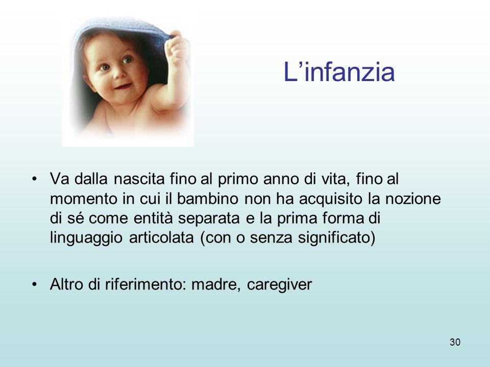 30 Linfanzia Va dalla nascita fino al primo anno di vita, fino al momento in cui il bambino non ha acquisito la nozione di sé come entità separata e l