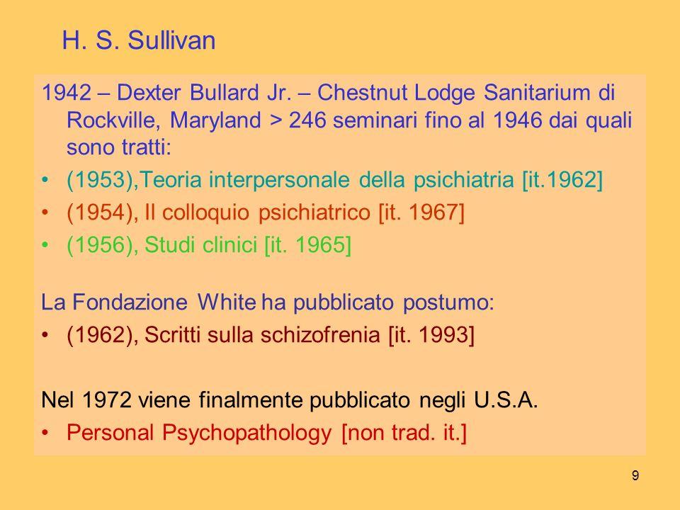 9 1942 – Dexter Bullard Jr. – Chestnut Lodge Sanitarium di Rockville, Maryland > 246 seminari fino al 1946 dai quali sono tratti: (1953),Teoria interp