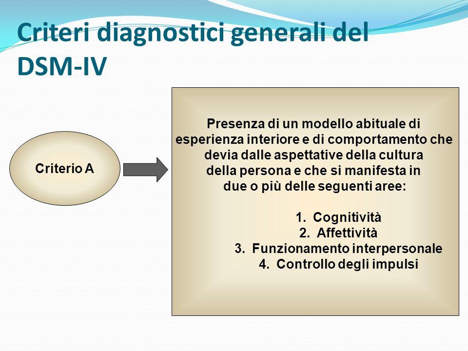 Criteri diagnostici generali del DSM-IV Criterio A Presenza di un modello abituale di esperienza interiore e di comportamento che devia dalle aspettat