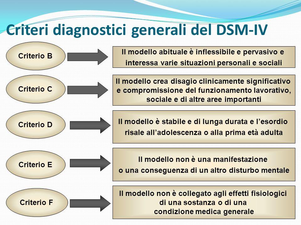 Criteri diagnostici generali del DSM-IV Criterio B Il modello abituale è inflessibile e pervasivo e interessa varie situazioni personali e sociali Cri