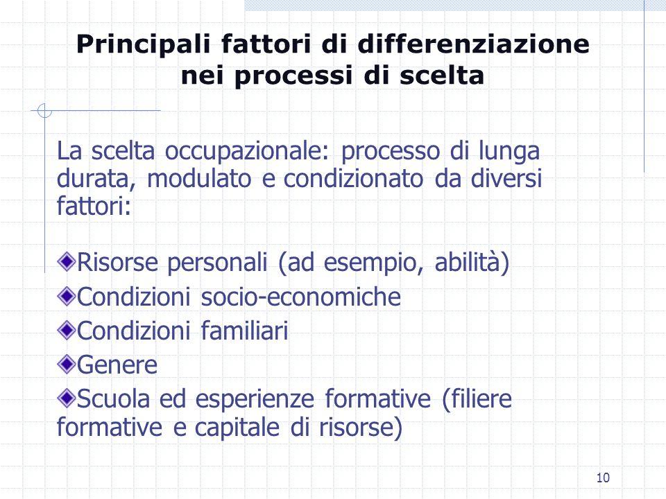 10 La scelta occupazionale: processo di lunga durata, modulato e condizionato da diversi fattori: Risorse personali (ad esempio, abilità) Condizioni s