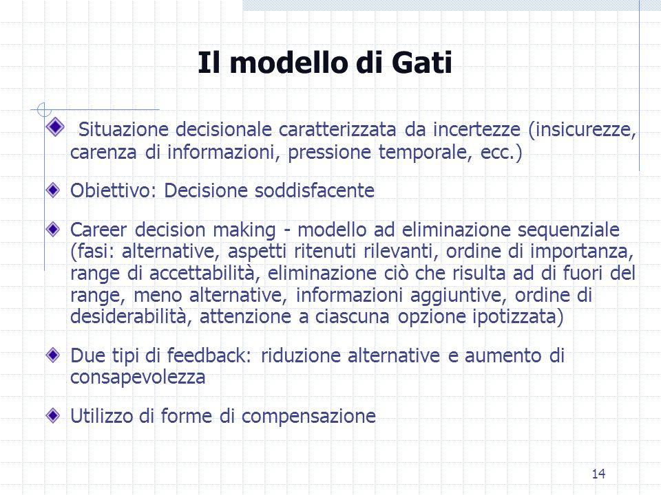 14 Il modello di Gati Situazione decisionale caratterizzata da incertezze (insicurezze, carenza di informazioni, pressione temporale, ecc.) Obiettivo: