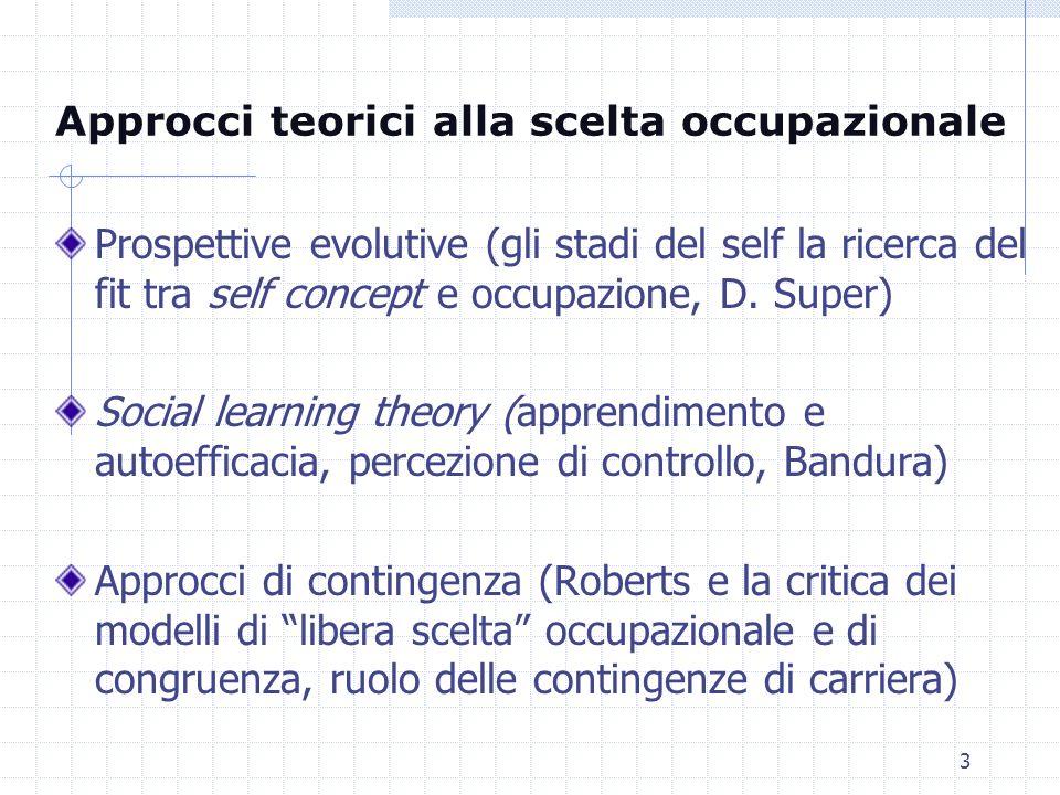 3 Prospettive evolutive (gli stadi del self la ricerca del fit tra self concept e occupazione, D. Super) Social learning theory (apprendimento e autoe