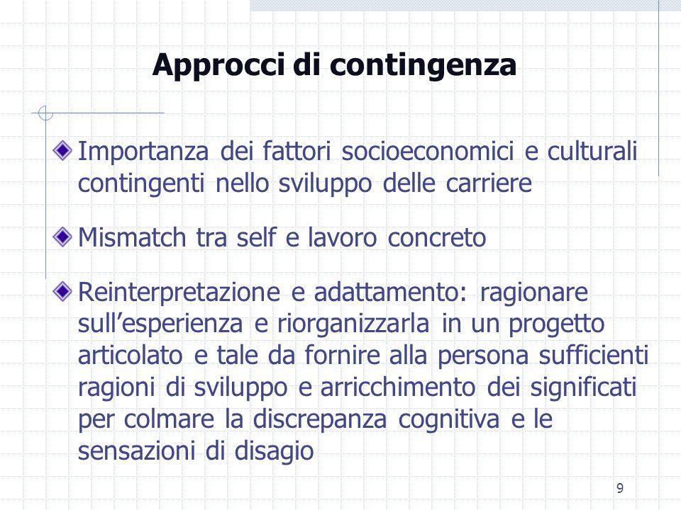 9 Approcci di contingenza Importanza dei fattori socioeconomici e culturali contingenti nello sviluppo delle carriere Mismatch tra self e lavoro concr