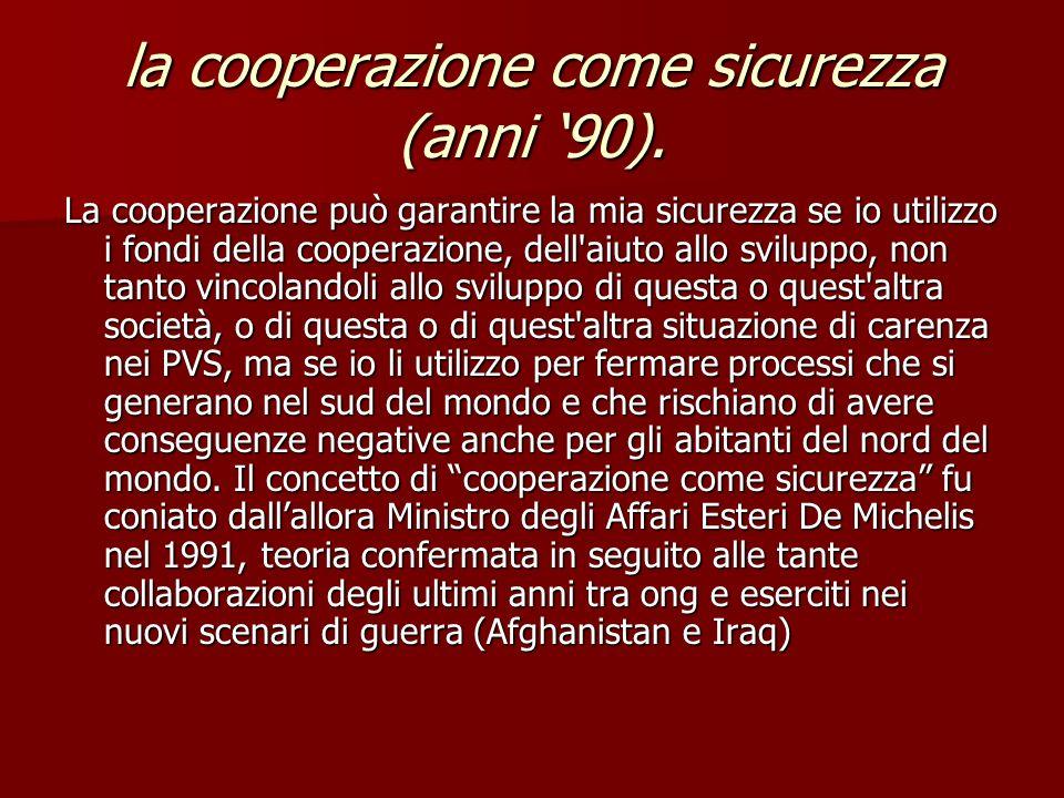 la cooperazione come sicurezza (anni 90).