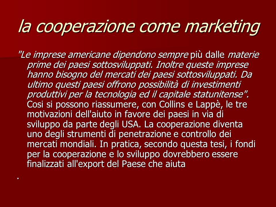 la cooperazione come marketing Le imprese americane dipendono sempre più dalle materie prime dei paesi sottosviluppati.