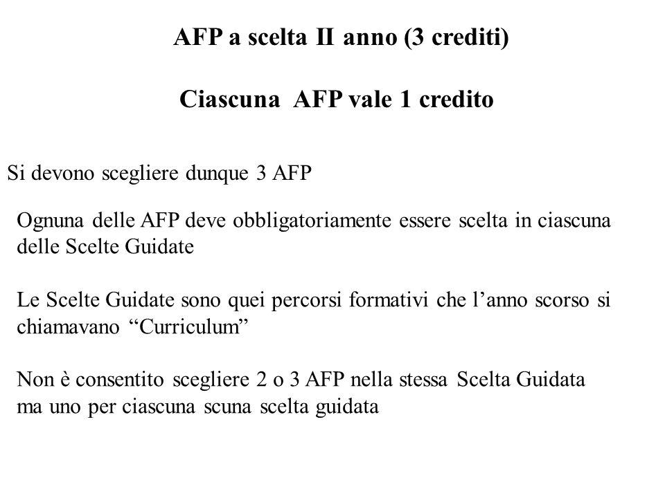 AFP a scelta II anno (3 crediti) Ciascuna AFP vale 1 credito Si devono scegliere dunque 3 AFP Ognuna delle AFP deve obbligatoriamente essere scelta in ciascuna delle Scelte Guidate Le Scelte Guidate sono quei percorsi formativi che lanno scorso si chiamavano Curriculum Non è consentito scegliere 2 o 3 AFP nella stessa Scelta Guidata ma uno per ciascuna scuna scelta guidata