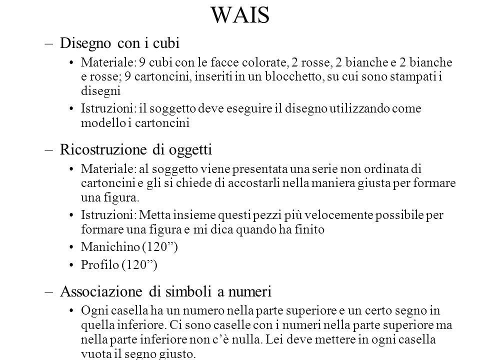 WAIS –Disegno con i cubi Materiale: 9 cubi con le facce colorate, 2 rosse, 2 bianche e 2 bianche e rosse; 9 cartoncini, inseriti in un blocchetto, su