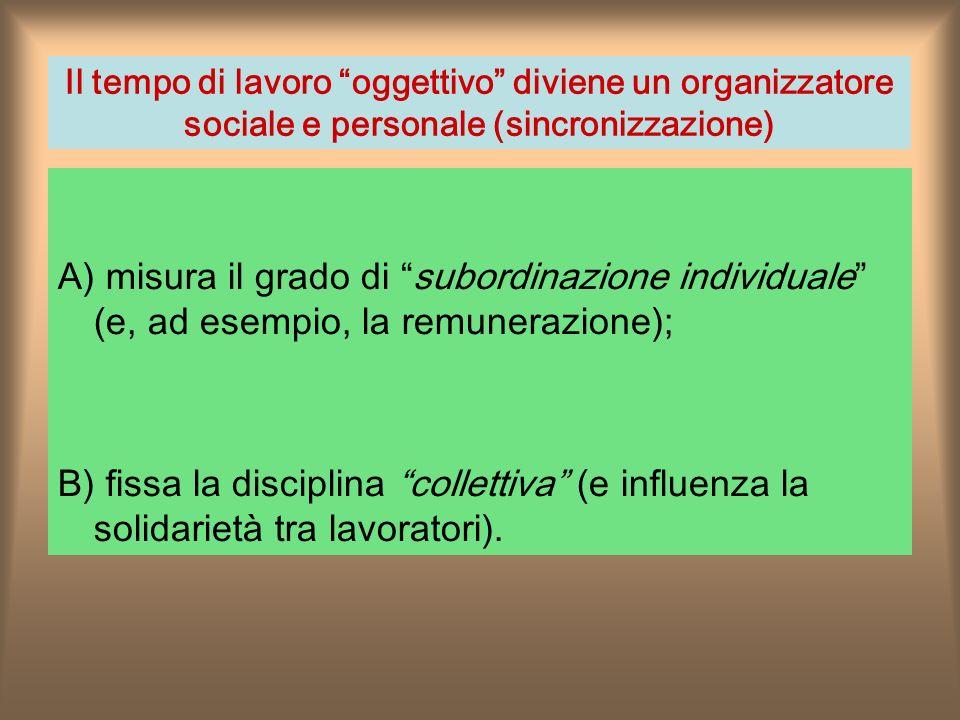 Il tempo di lavoro oggettivo diviene un organizzatore sociale e personale (sincronizzazione) A) misura il grado di subordinazione individuale (e, ad esempio, la remunerazione); B) fissa la disciplina collettiva (e influenza la solidarietà tra lavoratori).