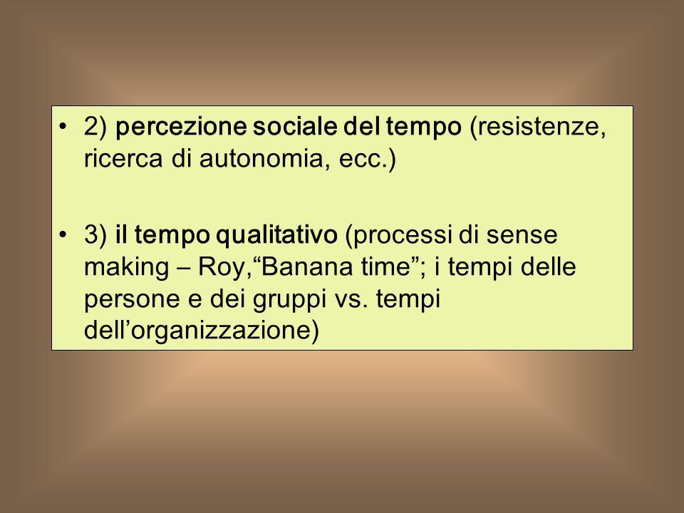 2) percezione sociale del tempo (resistenze, ricerca di autonomia, ecc.) 3) il tempo qualitativo (processi di sense making – Roy,Banana time; i tempi delle persone e dei gruppi vs.