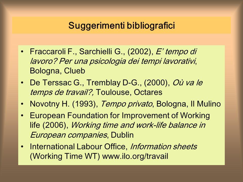 Suggerimenti bibliografici Fraccaroli F., Sarchielli G., (2002), E tempo di lavoro.