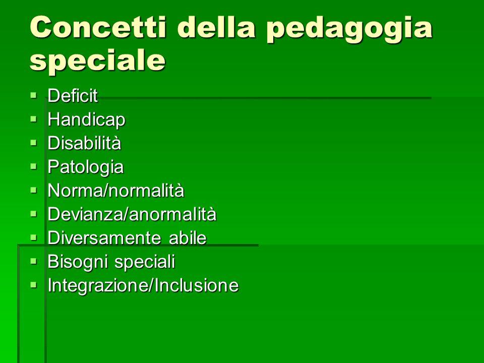 Concetti della pedagogia speciale Deficit Deficit Handicap Handicap Disabilità Disabilità Patologia Patologia Norma/normalità Norma/normalità Devianza