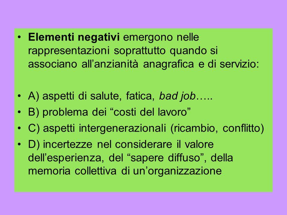 Elementi negativi emergono nelle rappresentazioni soprattutto quando si associano allanzianità anagrafica e di servizio: A) aspetti di salute, fatica, bad job…..