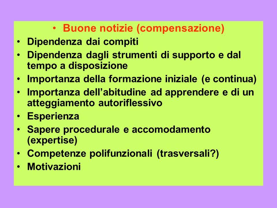 Fattori di modulazione (da verificare in situazione) Condizioni tecniche e organizzative del lavoro (flessibilità cognitiva vs.