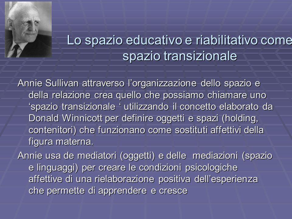 Lo spazio educativo e riabilitativo come spazio transizionale Annie Sullivan attraverso lorganizzazione dello spazio e della relazione crea quello che