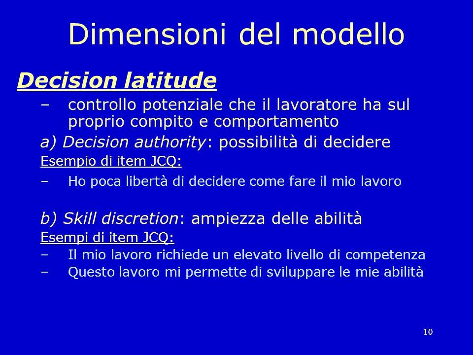 10 Dimensioni del modello Decision latitude –controllo potenziale che il lavoratore ha sul proprio compito e comportamento a) Decision authority: poss