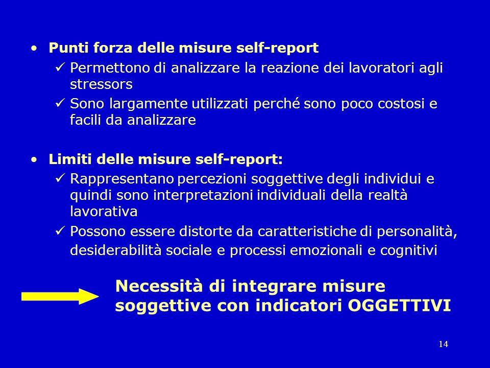 14 Punti forza delle misure self-report Permettono di analizzare la reazione dei lavoratori agli stressors Sono largamente utilizzati perché sono poco
