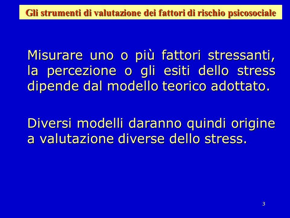 3 Misurare uno o più fattori stressanti, la percezione o gli esiti dello stress dipende dal modello teorico adottato. Diversi modelli daranno quindi o
