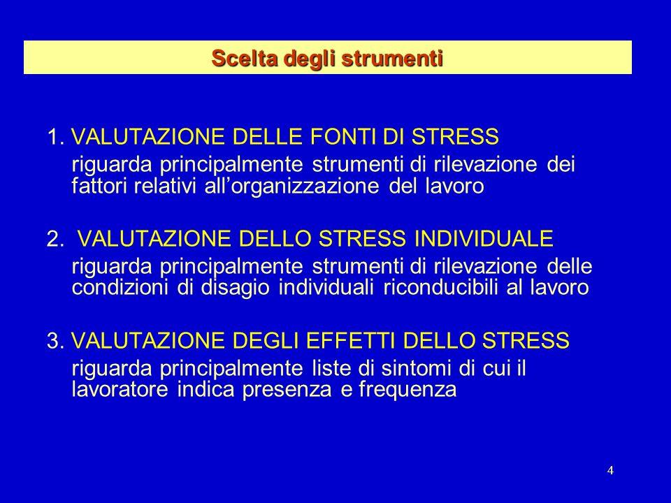 4 1. VALUTAZIONE DELLE FONTI DI STRESS riguarda principalmente strumenti di rilevazione dei fattori relativi allorganizzazione del lavoro 2. VALUTAZIO