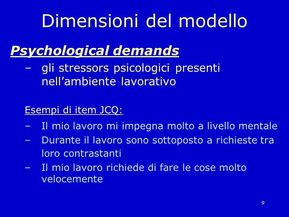 9 Dimensioni del modello Psychological demands –gli stressors psicologici presenti nellambiente lavorativo Esempi di item JCQ: –Il mio lavoro mi impeg