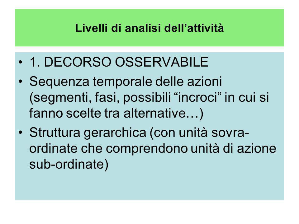 Livelli di analisi dellattività 1. DECORSO OSSERVABILE Sequenza temporale delle azioni (segmenti, fasi, possibili incroci in cui si fanno scelte tra a