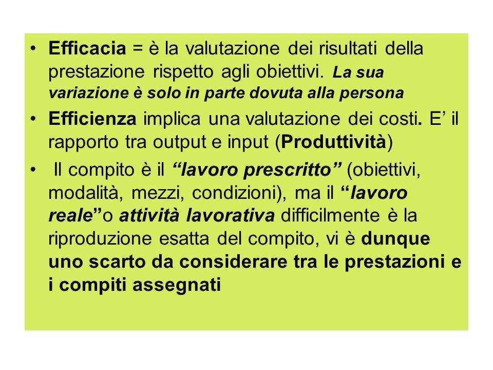 Efficacia = è la valutazione dei risultati della prestazione rispetto agli obiettivi. La sua variazione è solo in parte dovuta alla persona Efficienza