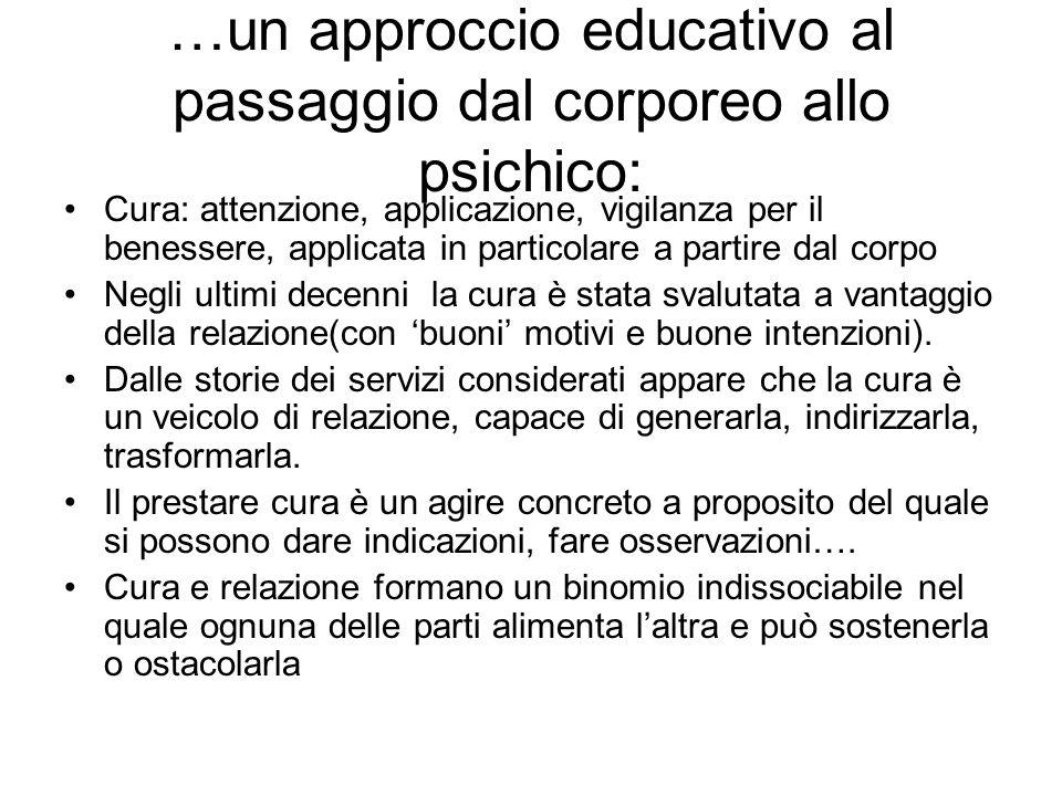 …un approccio educativo al passaggio dal corporeo allo psichico: Cura: attenzione, applicazione, vigilanza per il benessere, applicata in particolare
