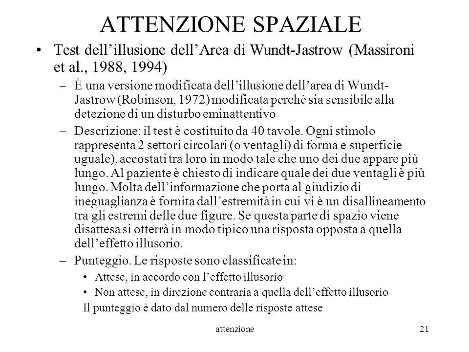 attenzione21 ATTENZIONE SPAZIALE Test dellillusione dellArea di Wundt-Jastrow (Massironi et al., 1988, 1994) –È una versione modificata dellillusione