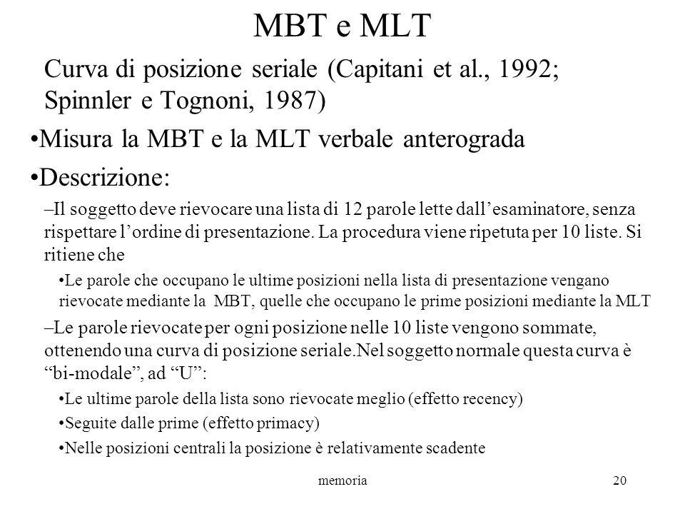 memoria20 MBT e MLT Curva di posizione seriale (Capitani et al., 1992; Spinnler e Tognoni, 1987) Misura la MBT e la MLT verbale anterograda Descrizion