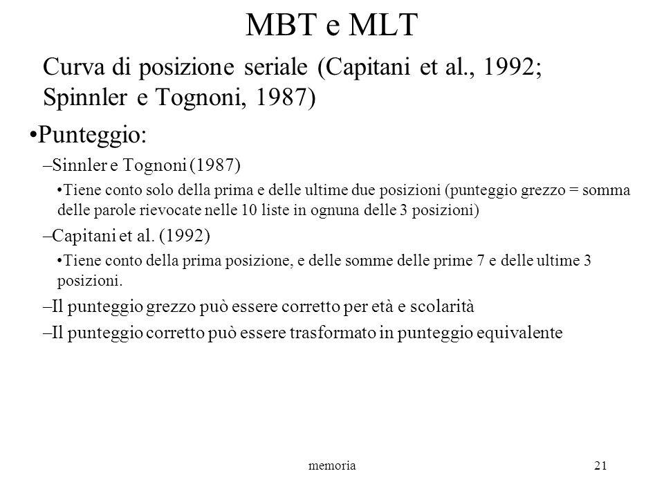 memoria21 MBT e MLT Curva di posizione seriale (Capitani et al., 1992; Spinnler e Tognoni, 1987) Punteggio: –Sinnler e Tognoni (1987) Tiene conto solo