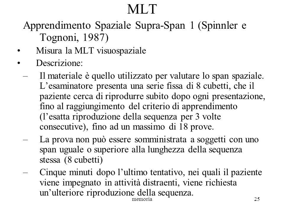 memoria25 MLT Apprendimento Spaziale Supra-Span 1 (Spinnler e Tognoni, 1987) Misura la MLT visuospaziale Descrizione: –Il materiale è quello utilizzat