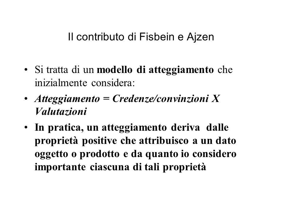 Il contributo di Fisbein e Ajzen Si tratta di un modello di atteggiamento che inizialmente considera: Atteggiamento = Credenze/convinzioni X Valutazio