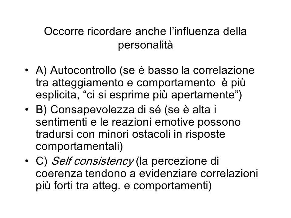 Occorre ricordare anche linfluenza della personalità A) Autocontrollo (se è basso la correlazione tra atteggiamento e comportamento è più esplicita, c