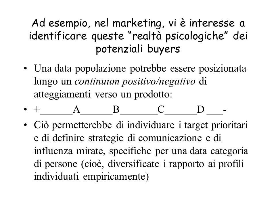 Ad esempio, nel marketing, vi è interesse a identificare queste realtà psicologiche dei potenziali buyers Una data popolazione potrebbe essere posizio