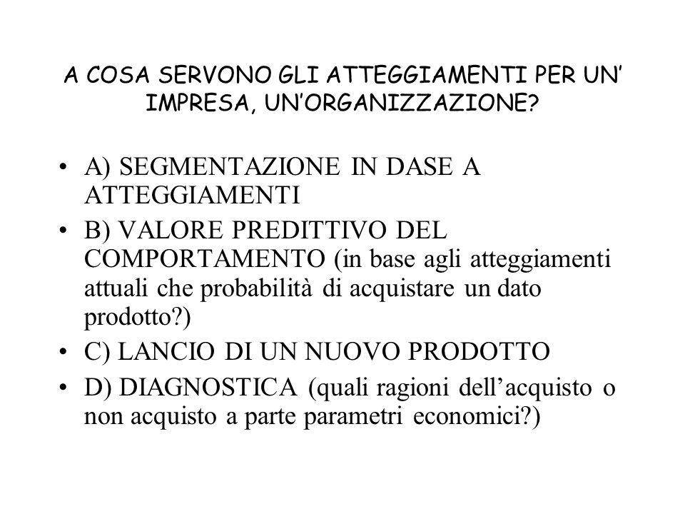 A COSA SERVONO GLI ATTEGGIAMENTI PER UN IMPRESA, UNORGANIZZAZIONE? A) SEGMENTAZIONE IN DASE A ATTEGGIAMENTI B) VALORE PREDITTIVO DEL COMPORTAMENTO (in