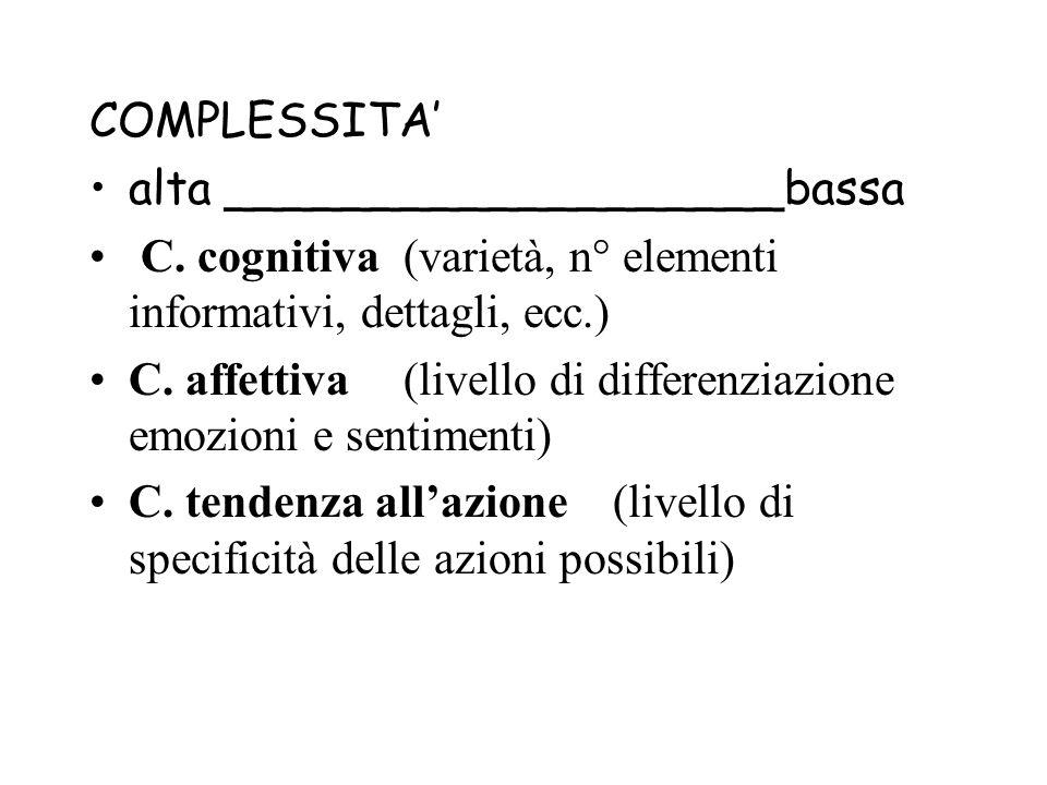 COMPLESSITA alta ___________________bassa C. cognitiva(varietà, n° elementi informativi, dettagli, ecc.) C. affettiva(livello di differenziazione emoz