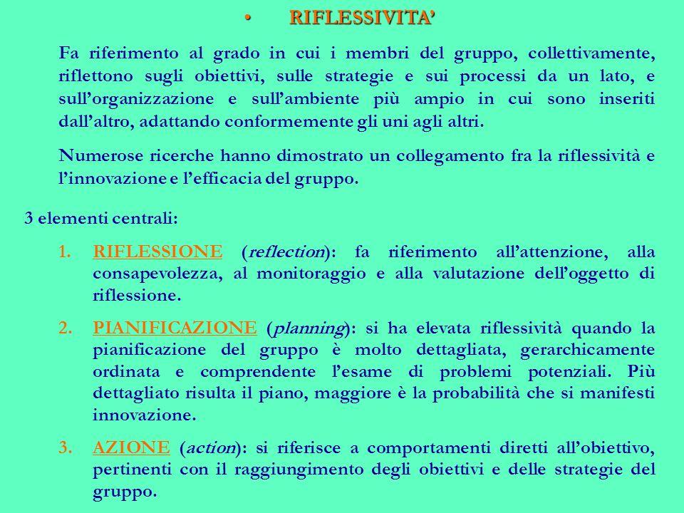 RIFLESSIVITA RIFLESSIVITA Fa riferimento al grado in cui i membri del gruppo, collettivamente, riflettono sugli obiettivi, sulle strategie e sui processi da un lato, e sullorganizzazione e sullambiente più ampio in cui sono inseriti dallaltro, adattando conformemente gli uni agli altri.