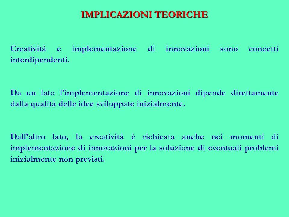 IMPLICAZIONI TEORICHE Creatività e implementazione di innovazioni sono concetti interdipendenti.