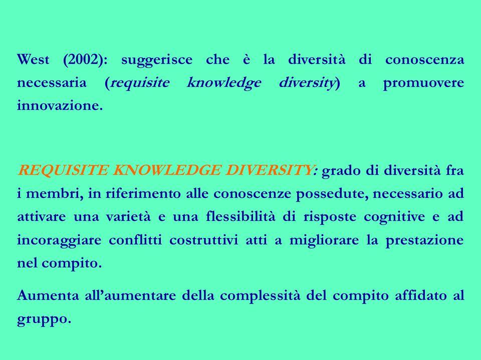 West (2002): suggerisce che è la diversità di conoscenza necessaria (requisite knowledge diversity) a promuovere innovazione.