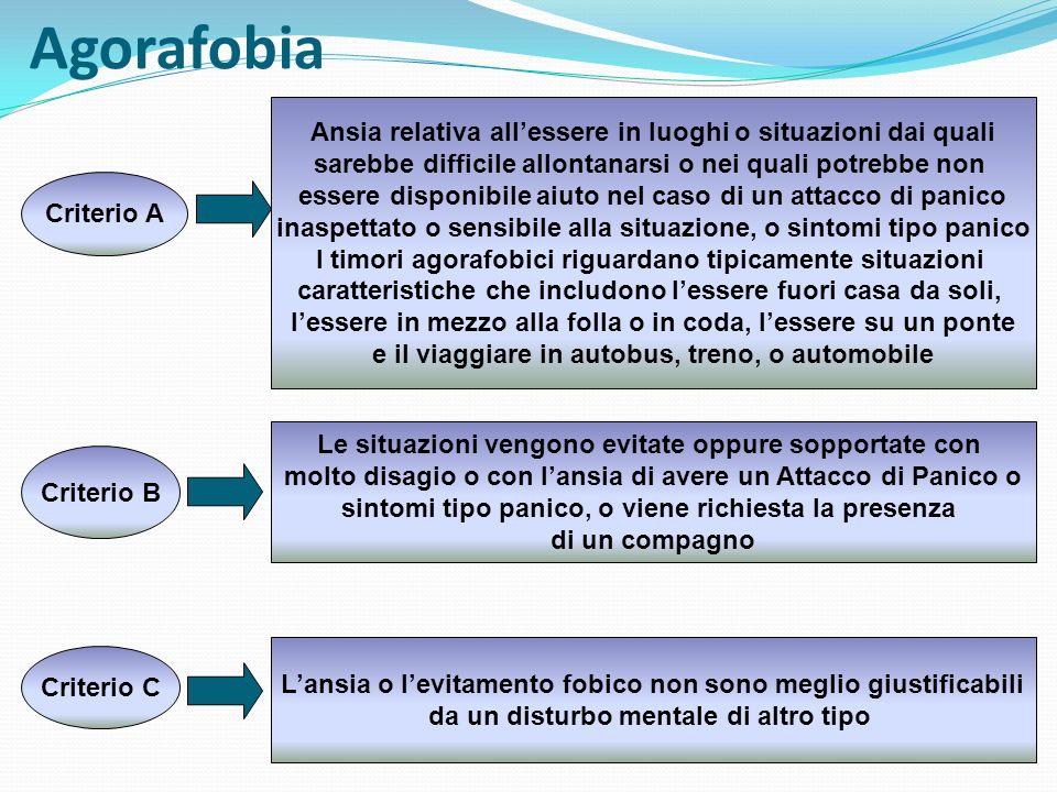 Agorafobia Criterio A Ansia relativa allessere in luoghi o situazioni dai quali sarebbe difficile allontanarsi o nei quali potrebbe non essere disponi