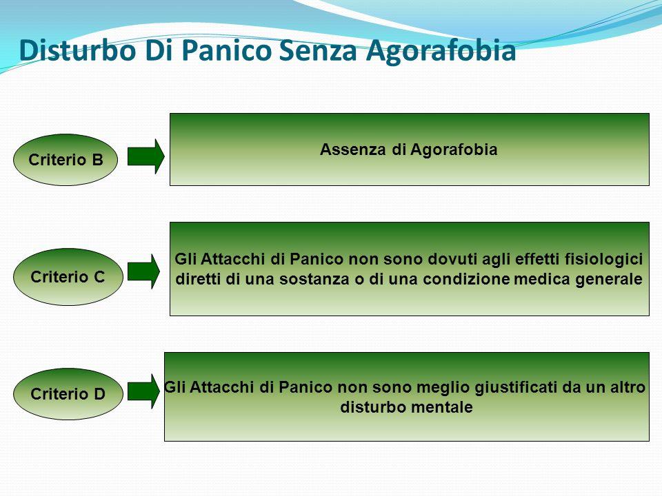 Disturbo Di Panico Senza Agorafobia Criterio B Assenza di Agorafobia Criterio C Gli Attacchi di Panico non sono dovuti agli effetti fisiologici dirett