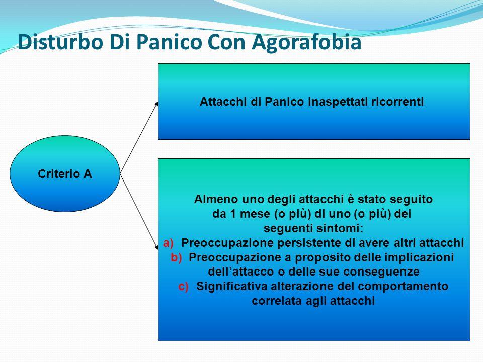 Disturbo Di Panico Con Agorafobia Criterio B Presenza di Agorafobia Criterio C Gli Attacchi di Panico non sono dovuti agli effetti fisiologici diretti di una sostanza o di una condizione medica generale Criterio D Gli Attacchi di Panico non sono meglio giustificati da un altro disturbo mentale