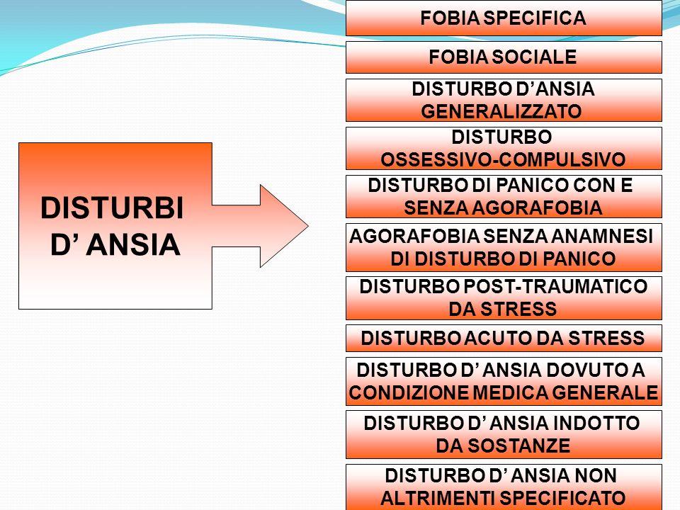 FOBIA SPECIFICA FOBIA SOCIALE DISTURBO DANSIA GENERALIZZATO DISTURBO OSSESSIVO-COMPULSIVO DISTURBO DI PANICO CON E SENZA AGORAFOBIA AGORAFOBIA SENZA A