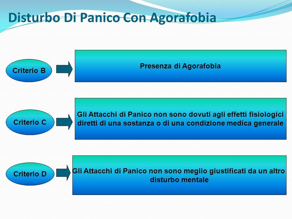 Disturbo Di Panico Con Agorafobia Criterio B Presenza di Agorafobia Criterio C Gli Attacchi di Panico non sono dovuti agli effetti fisiologici diretti