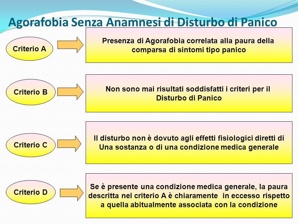 Agorafobia Senza Anamnesi di Disturbo di Panico Criterio A Presenza di Agorafobia correlata alla paura della comparsa di sintomi tipo panico Criterio